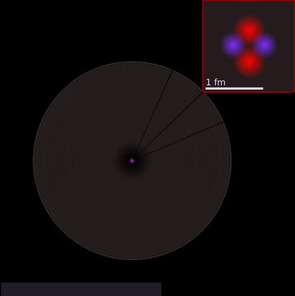 Las Dimensiones de un Átomo | Imperio de la Ciencia