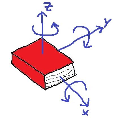 libro xyz 2