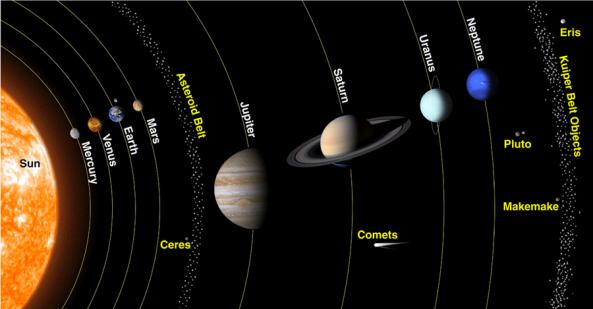 2012 12 solar-system-lrg.sp