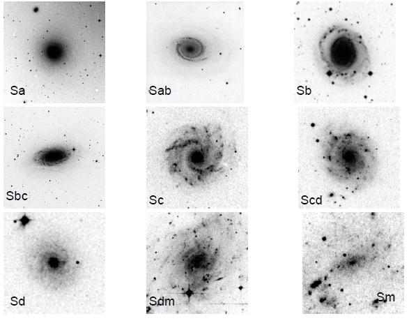 Clasificación de galaxias espirales