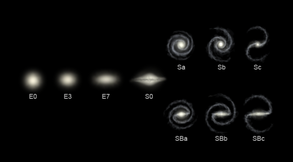 Hubble_sequence_photo